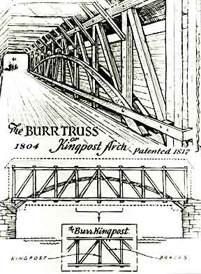 The Burr Truss
